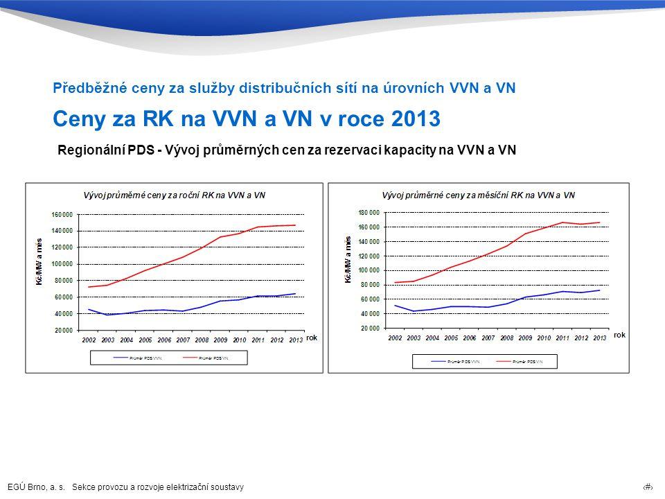 EGÚ Brno, a. s. Sekce provozu a rozvoje elektrizační soustavy 28 Ceny za RK na VVN a VN v roce 2013 Předběžné ceny za služby distribučních sítí na úro