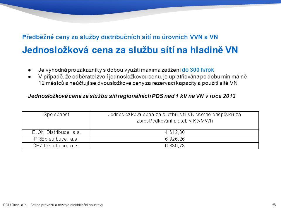 EGÚ Brno, a. s. Sekce provozu a rozvoje elektrizační soustavy 31 Jednosložková cena za službu sítí na hladině VN Předběžné ceny za služby distribučníc