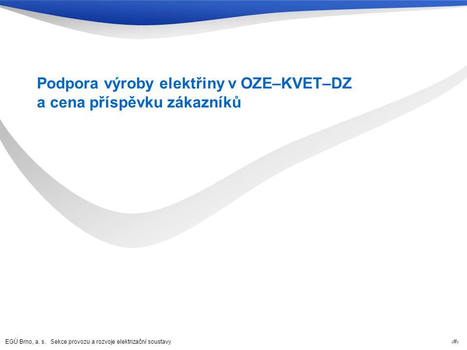 EGÚ Brno, a. s. Sekce provozu a rozvoje elektrizační soustavy 33 Podpora výroby elektřiny v OZE–KVET–DZ a cena příspěvku zákazníků