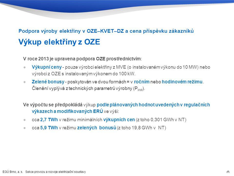 EGÚ Brno, a. s. Sekce provozu a rozvoje elektrizační soustavy 34 Výkup elektřiny z OZE V roce 2013 je upravena podpora OZE prostřednictvím: ●Výkupní c