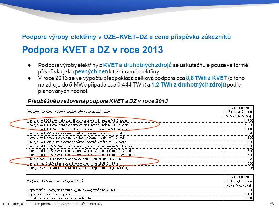 EGÚ Brno, a. s. Sekce provozu a rozvoje elektrizační soustavy 37 Podpora KVET a DZ v roce 2013 Podpora výroby elektřiny v OZE–KVET–DZ a cena příspěvku