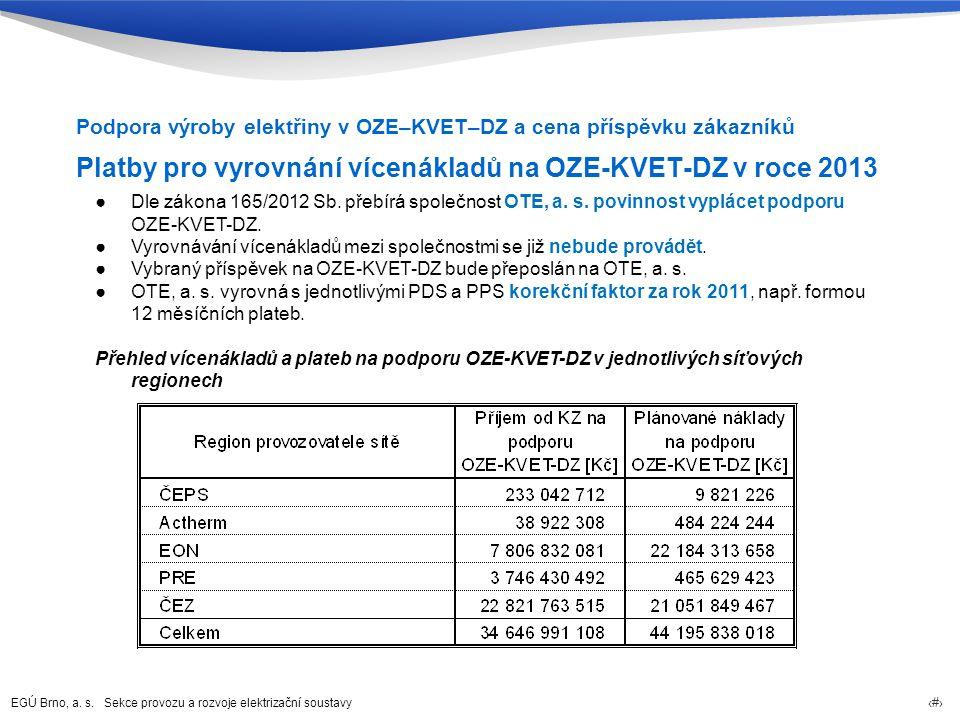 EGÚ Brno, a. s. Sekce provozu a rozvoje elektrizační soustavy 41 Platby pro vyrovnání vícenákladů na OZE-KVET-DZ v roce 2013 Podpora výroby elektřiny
