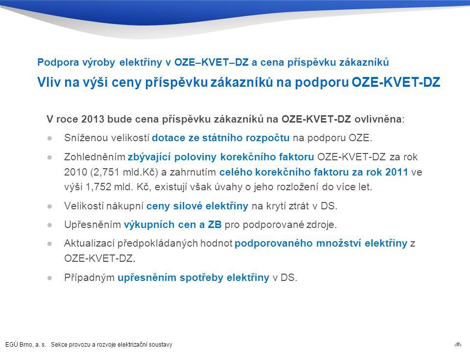 EGÚ Brno, a. s. Sekce provozu a rozvoje elektrizační soustavy 44 Vliv na výši ceny příspěvku zákazníků na podporu OZE-KVET-DZ V roce 2013 bude cena př