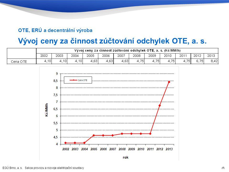 EGÚ Brno, a. s. Sekce provozu a rozvoje elektrizační soustavy 47 Vývoj ceny za činnost zúčtování odchylek OTE, a. s. OTE, ERÚ a decentrální výroba