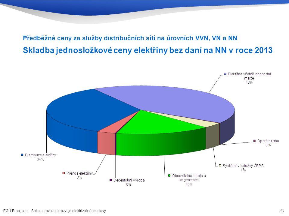 EGÚ Brno, a. s. Sekce provozu a rozvoje elektrizační soustavy 49 Skladba jednosložkové ceny elektřiny bez daní na NN v roce 2013 Předběžné ceny za slu