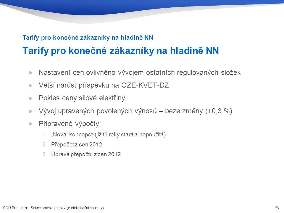EGÚ Brno, a. s. Sekce provozu a rozvoje elektrizační soustavy 53 Tarify pro konečné zákazníky na hladině NN ●Nastavení cen ovlivněno vývojem ostatních