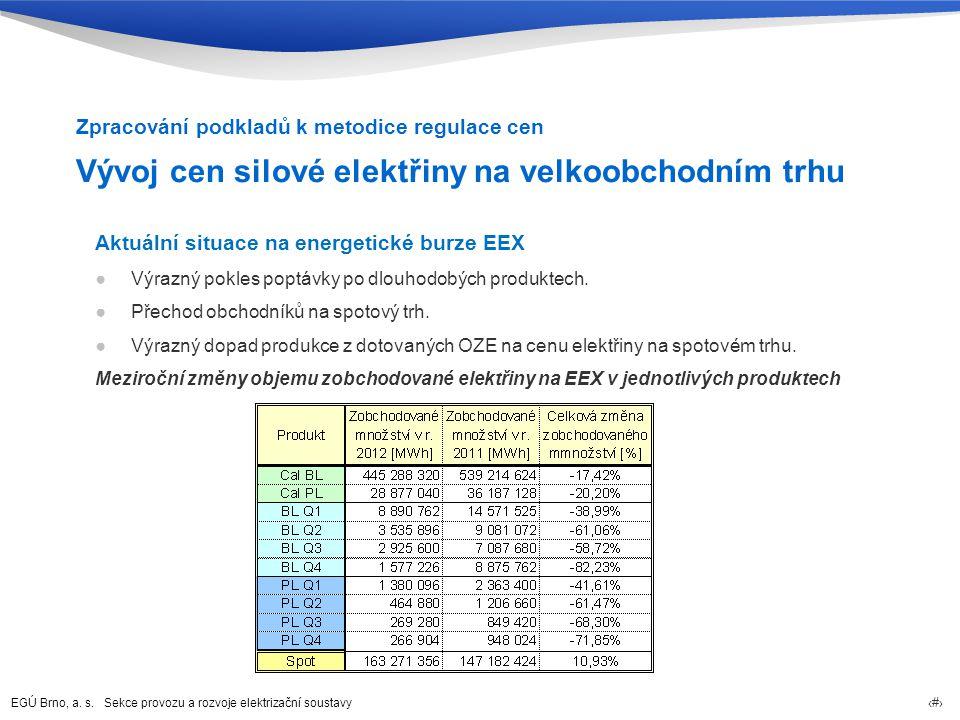 EGÚ Brno, a. s. Sekce provozu a rozvoje elektrizační soustavy 8 Vývoj cen silové elektřiny na velkoobchodním trhu Aktuální situace na energetické burz