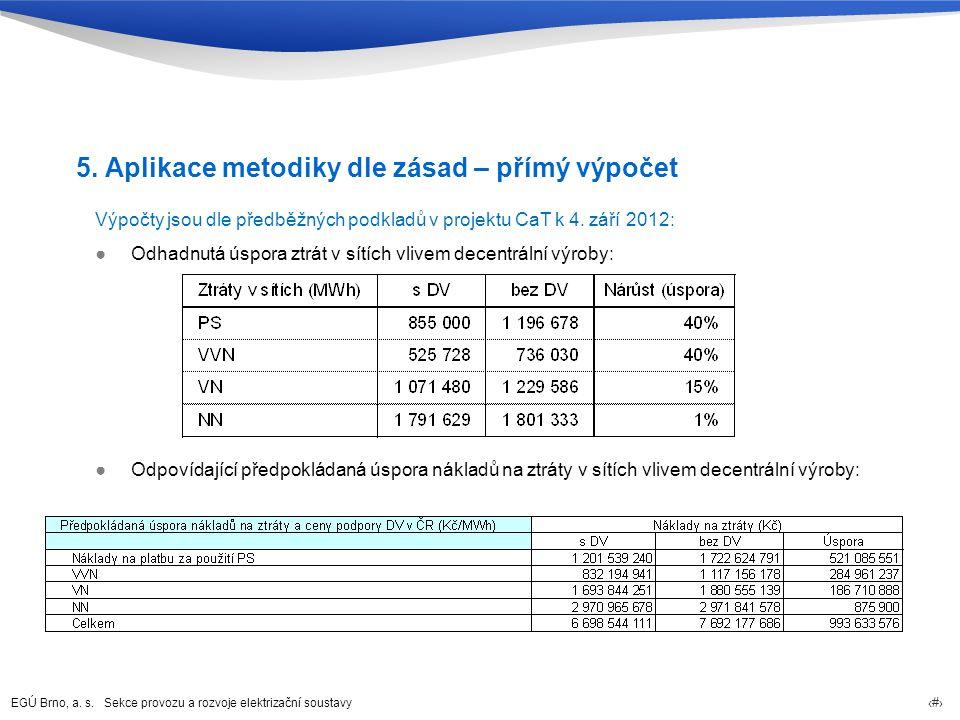 EGÚ Brno, a. s. Sekce provozu a rozvoje elektrizační soustavy 81 5. Aplikace metodiky dle zásad – přímý výpočet Výpočty jsou dle předběžných podkladů