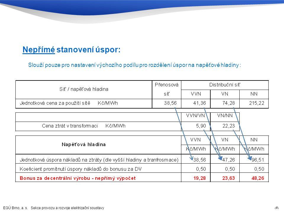 EGÚ Brno, a. s. Sekce provozu a rozvoje elektrizační soustavy 86 Nepřímé stanovení úspor: Slouží pouze pro nastavení výchozího podílu pro rozdělení ús