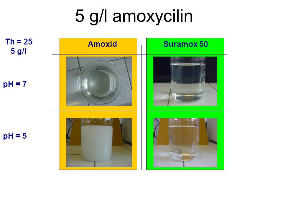 5 g/l amoxycilin Th = 25 5 g/l AmoxidSuramox 50 pH = 5 pH = 7
