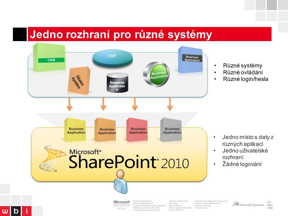 Jedno rozhraní pro různé systémy CRM Business Application ERP
