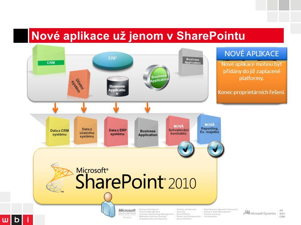 Nové aplikace už jenom v SharePointu CRM Business Application ERP Schvalování kontraktů Reporting, Evidence majetku, atd.