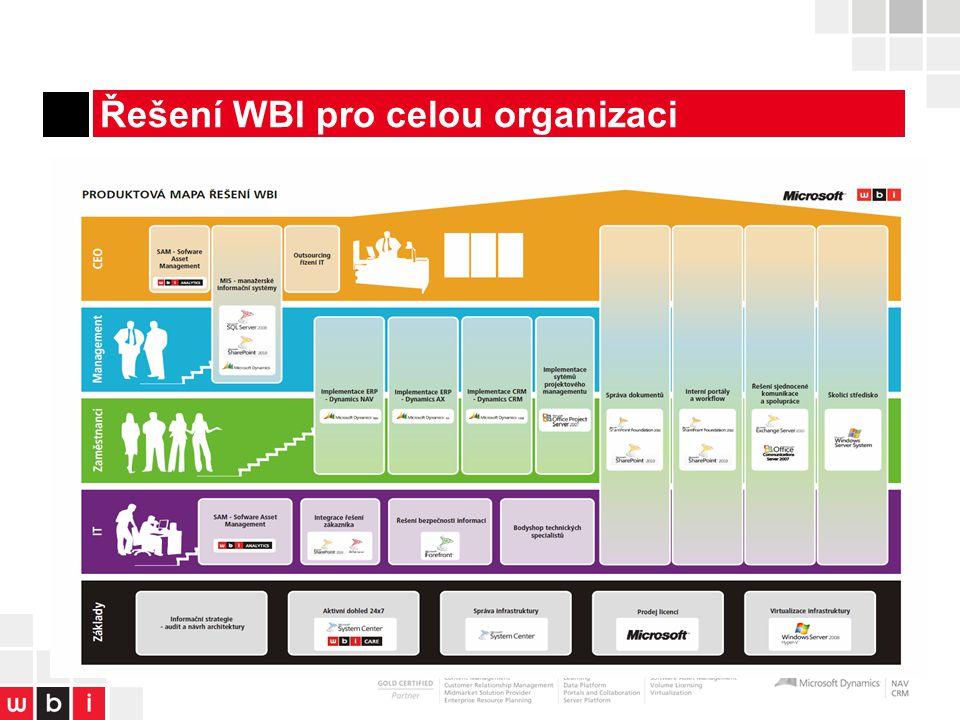Řešení WBI pro celou organizaci