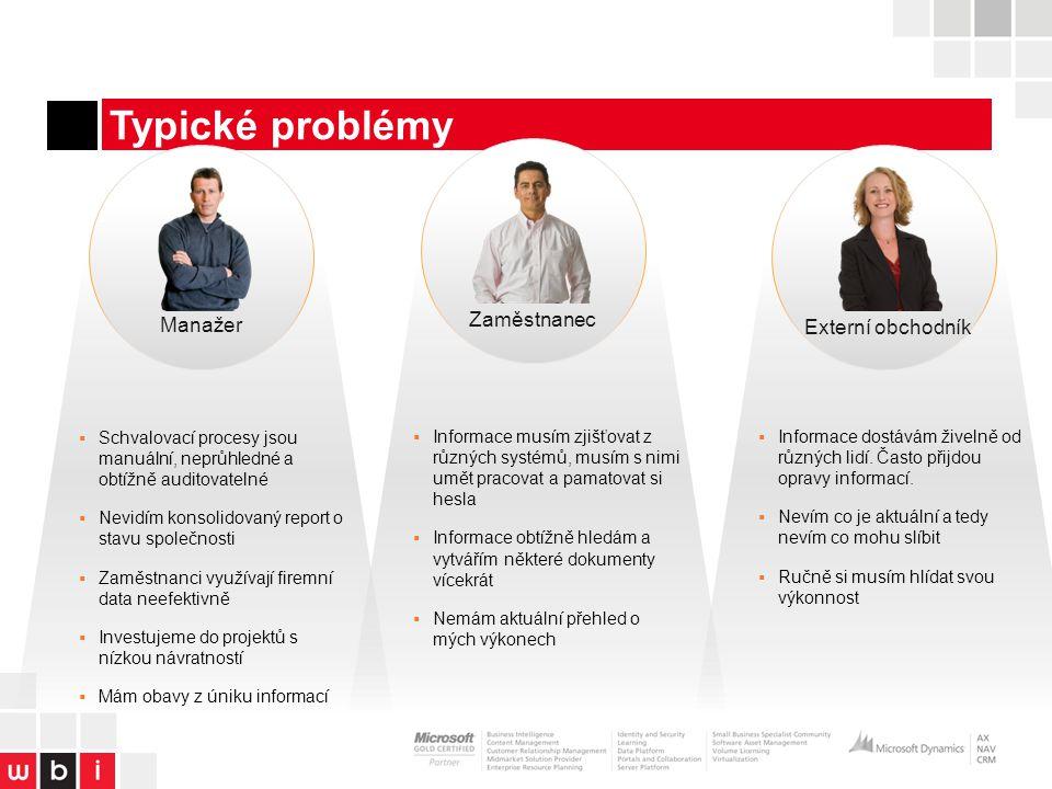 Řešení Integrační scénář Správa dokumentů Business Intelligence Vyhledávání Extranet Projektové řízení