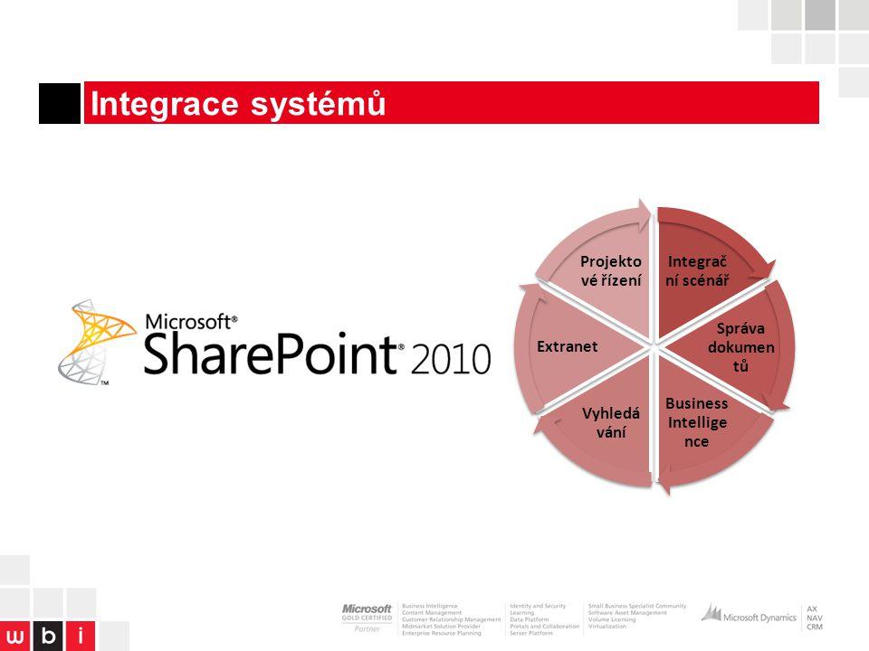 Integrace systémů Integrač ní scénář Správa dokumen tů Business Intellige nce Vyhledá vání Extranet Projekto vé řízení