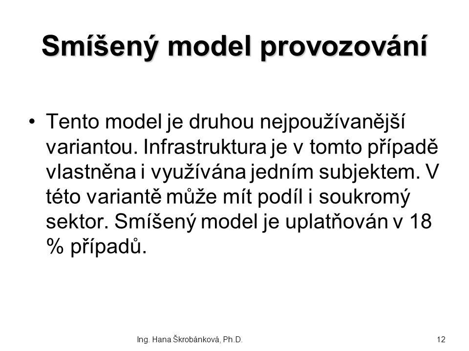 Smíšený model provozování Tento model je druhou nejpoužívanější variantou. Infrastruktura je v tomto případě vlastněna i využívána jedním subjektem. V