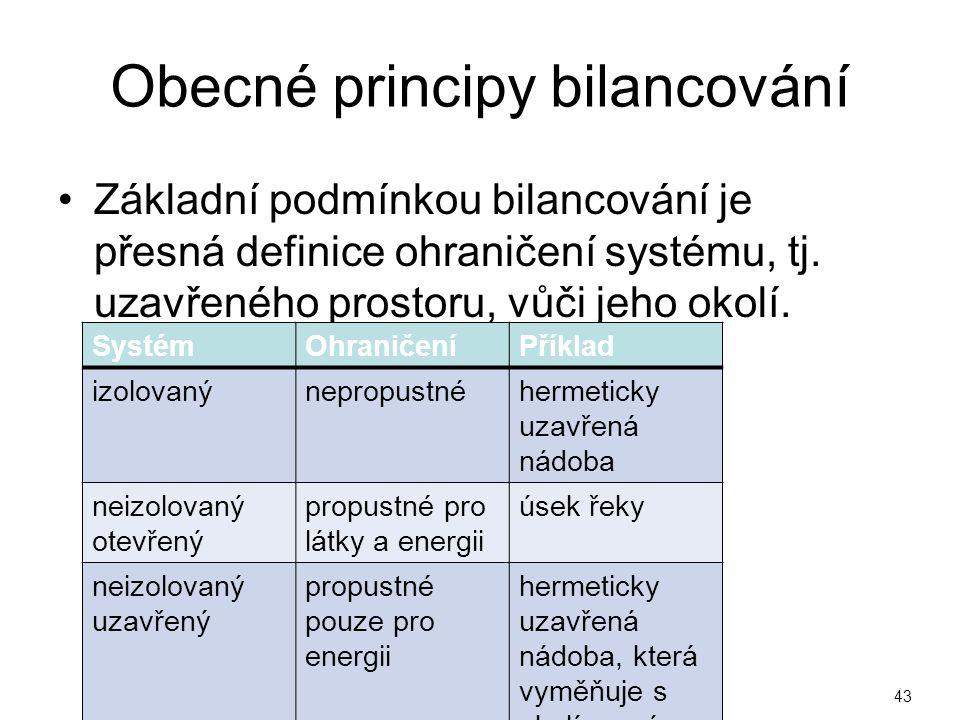 Obecné principy bilancování Základní podmínkou bilancování je přesná definice ohraničení systému, tj. uzavřeného prostoru, vůči jeho okolí. Ing. Hana