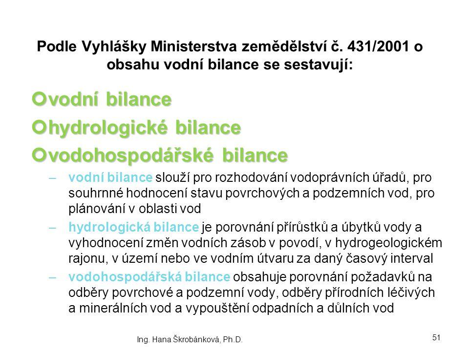 Podle Vyhlášky Ministerstva zemědělství č. 431/2001 o obsahu vodní bilance se sestavují: vodní bilance hydrologické bilance vodohospodářské bilance –v