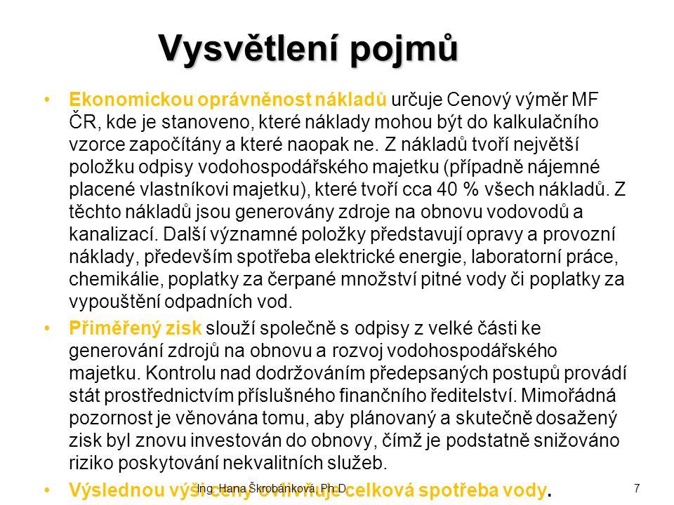 Vysvětlení pojmů Ekonomickou oprávněnost nákladů určuje Cenový výměr MF ČR, kde je stanoveno, které náklady mohou být do kalkulačního vzorce započítán