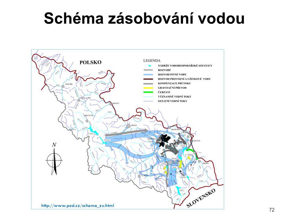 Schéma zásobování vodou 72 http://www.pod.cz/schema_zv.html