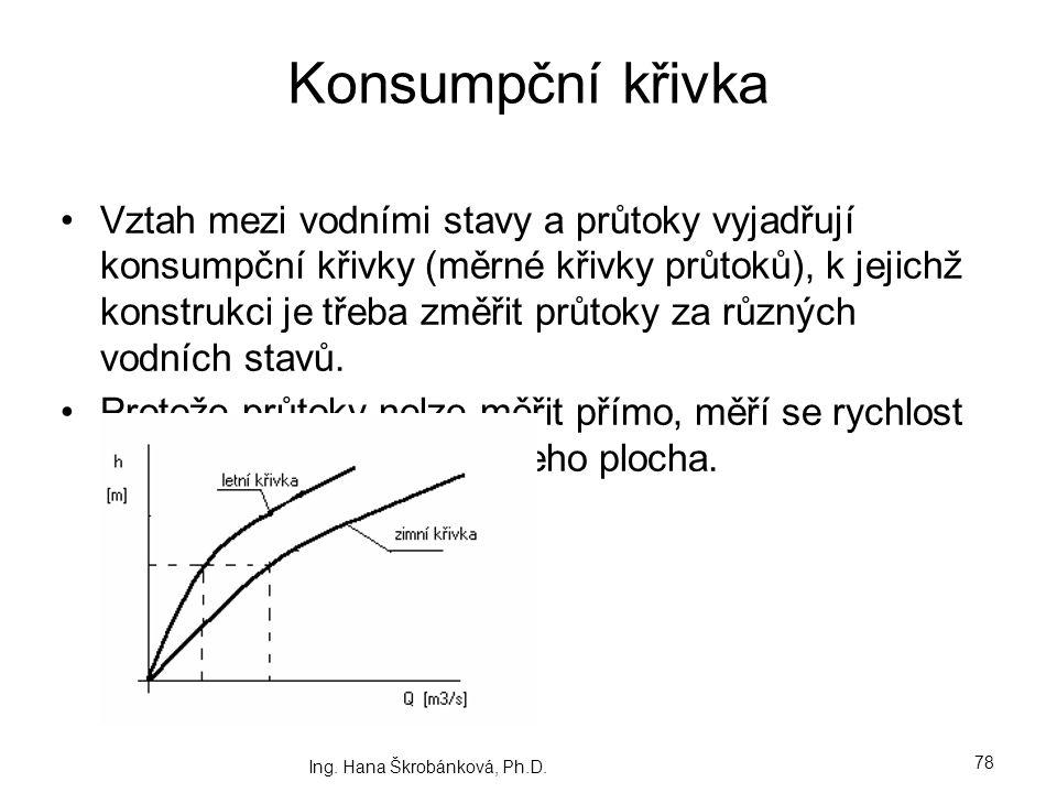 Konsumpční křivka Vztah mezi vodními stavy a průtoky vyjadřují konsumpční křivky (měrné křivky průtoků), k jejichž konstrukci je třeba změřit průtoky
