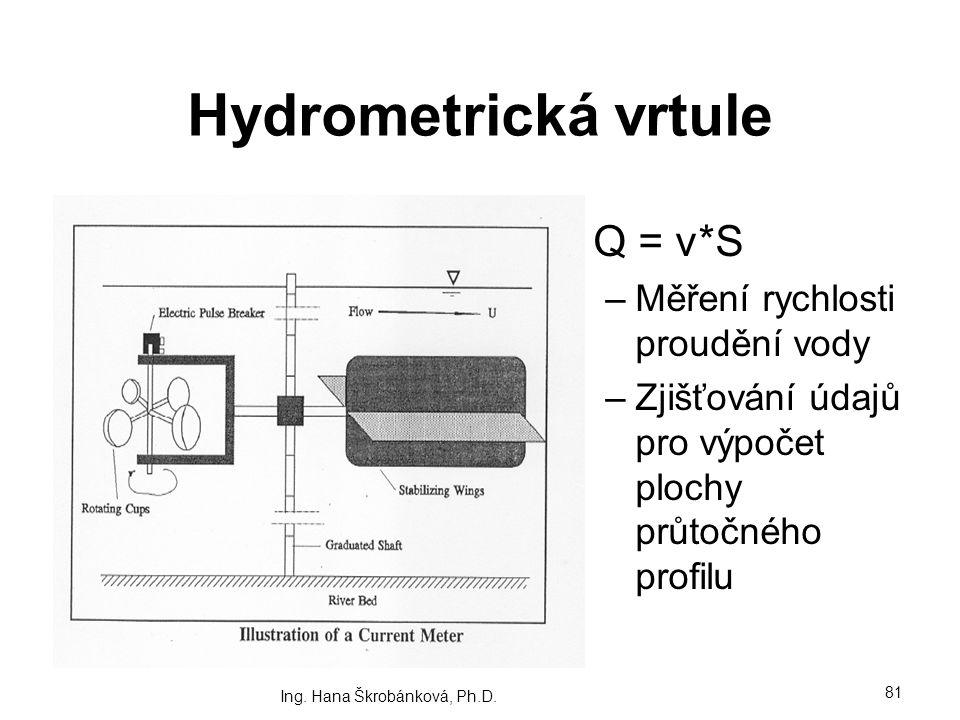 Hydrometrická vrtule Q = v*S –Měření rychlosti proudění vody –Zjišťování údajů pro výpočet plochy průtočného profilu Ing. Hana Škrobánková, Ph.D. 81