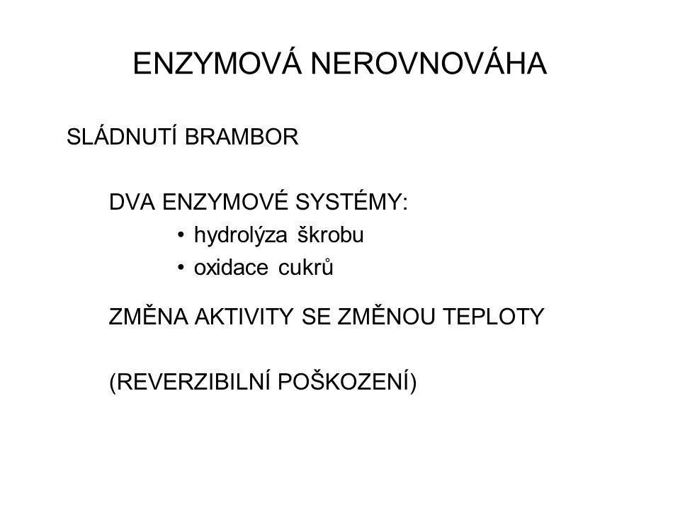 ENZYMOVÁ NEROVNOVÁHA SLÁDNUTÍ BRAMBOR DVA ENZYMOVÉ SYSTÉMY: hydrolýza škrobu oxidace cukrů ZMĚNA AKTIVITY SE ZMĚNOU TEPLOTY (REVERZIBILNÍ POŠKOZENÍ)