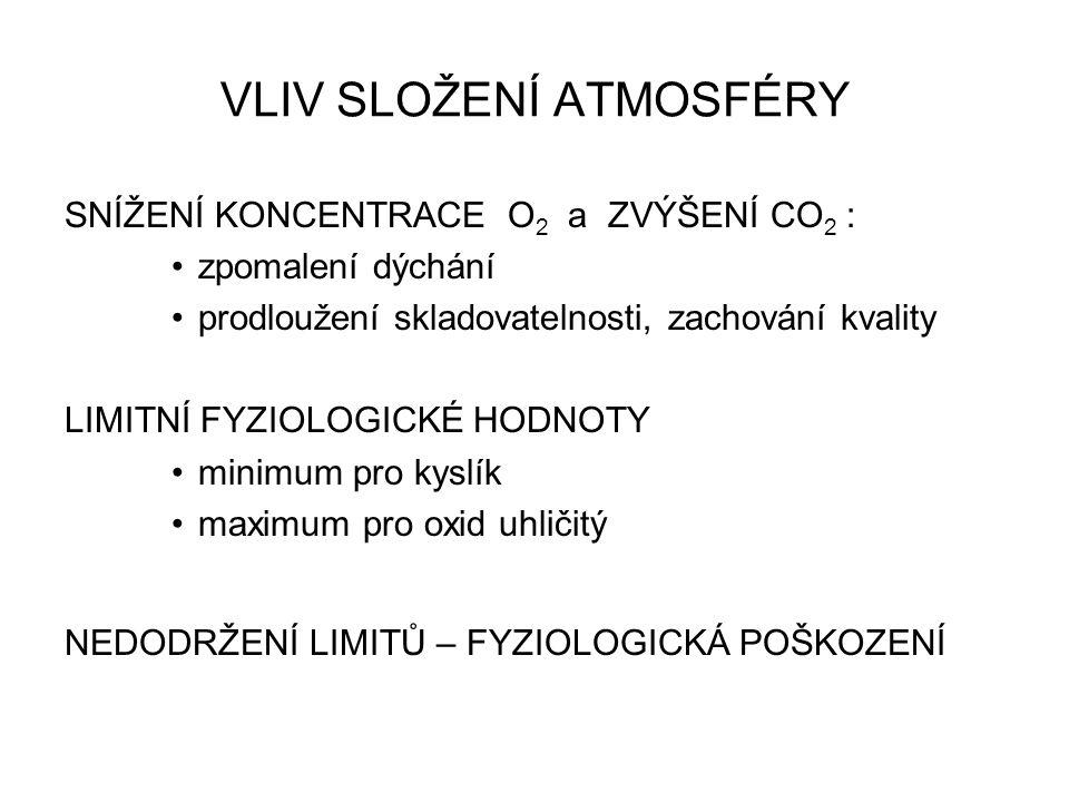 VLIV SLOŽENÍ ATMOSFÉRY SNÍŽENÍ KONCENTRACE O 2 a ZVÝŠENÍ CO 2 : zpomalení dýchání prodloužení skladovatelnosti, zachování kvality LIMITNÍ FYZIOLOGICKÉ HODNOTY minimum pro kyslík maximum pro oxid uhličitý NEDODRŽENÍ LIMITŮ – FYZIOLOGICKÁ POŠKOZENÍ