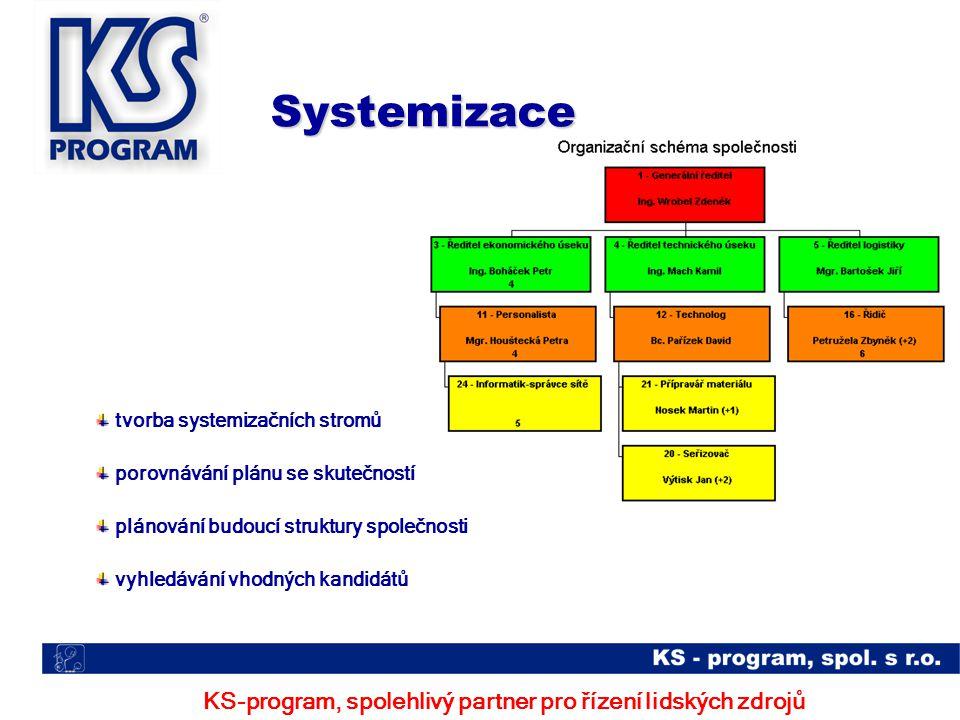 Systemizace KS-program, spolehlivý partner pro řízení lidských zdrojů tvorba systemizačních stromů porovnávání plánu se skutečností plánování budoucí struktury společnosti vyhledávání vhodných kandidátů