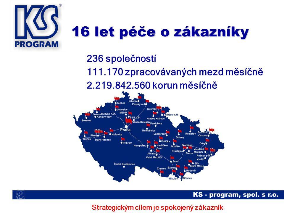 16 let péče o zákazníky 236 společností 111.170 zpracovávaných mezd měsíčně 2.219.842.560 korun měsíčně Strategickým cílem je spokojený zákazník