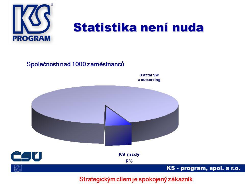 Strategickým cílem je spokojený zákazník Společnosti nad 1000 zaměstnanců Statistika není nuda