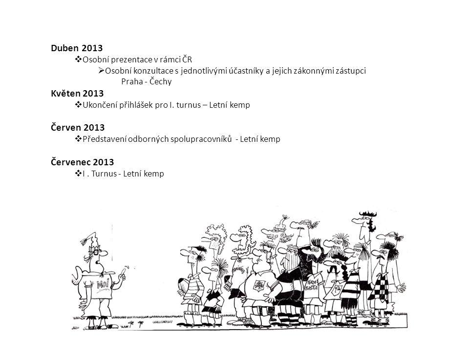 Duben 2013  Osobní prezentace v rámci ČR  Osobní konzultace s jednotlivými účastníky a jejich zákonnými zástupci Praha - Čechy Květen 2013  Ukončení přihlášek pro I.