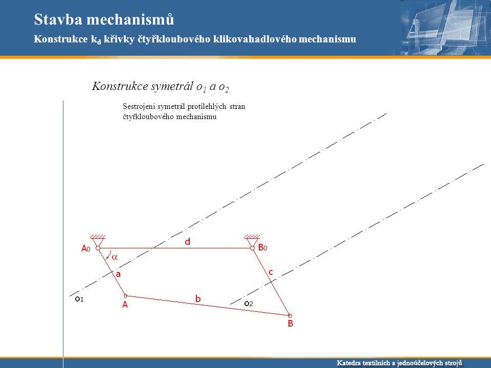 Stavba mechanismů Konstrukce k d křivky čtyřkloubového klikovahadlového mechanismu Konstrukce symetrál o 1 a o 2 Sestrojení symetrál protilehlých stran čtyřkloubového mechanismu