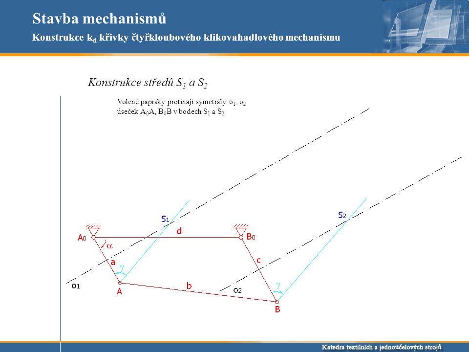 Stavba mechanismů Konstrukce středů S 1 a S 2 Konstrukce k d křivky čtyřkloubového klikovahadlového mechanismu Volené paprsky protínají symetrály o 1, o 2 úseček A 0 A, B 0 B v bodech S 1 a S 2