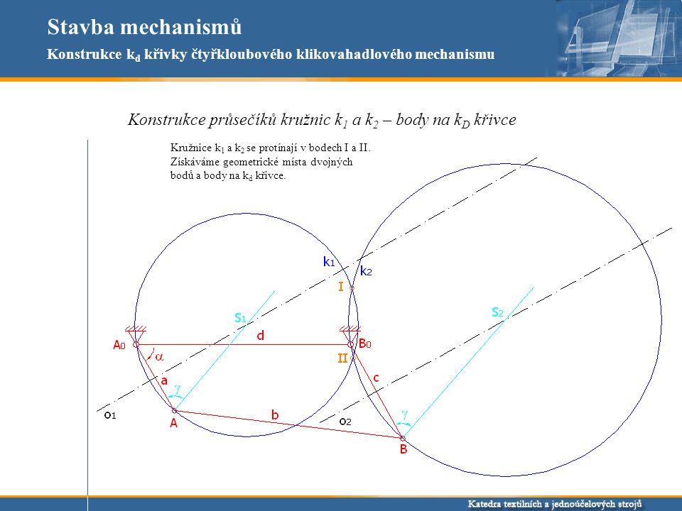Stavba mechanismů Konstrukce průsečíků kružnic k 1 a k 2 – body na k D křivce Konstrukce k d křivky čtyřkloubového klikovahadlového mechanismu Kružnice k 1 a k 2 se protínají v bodech I a II.