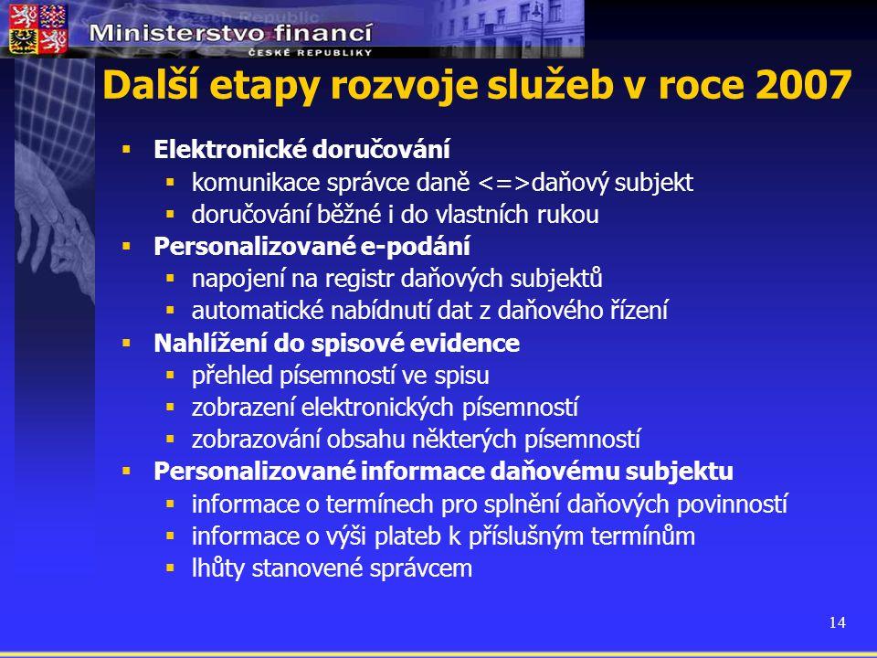 14 Další etapy rozvoje služeb v roce 2007   Elektronické doručování   komunikace správce daně daňový subjekt   doručování běžné i do vlastních r