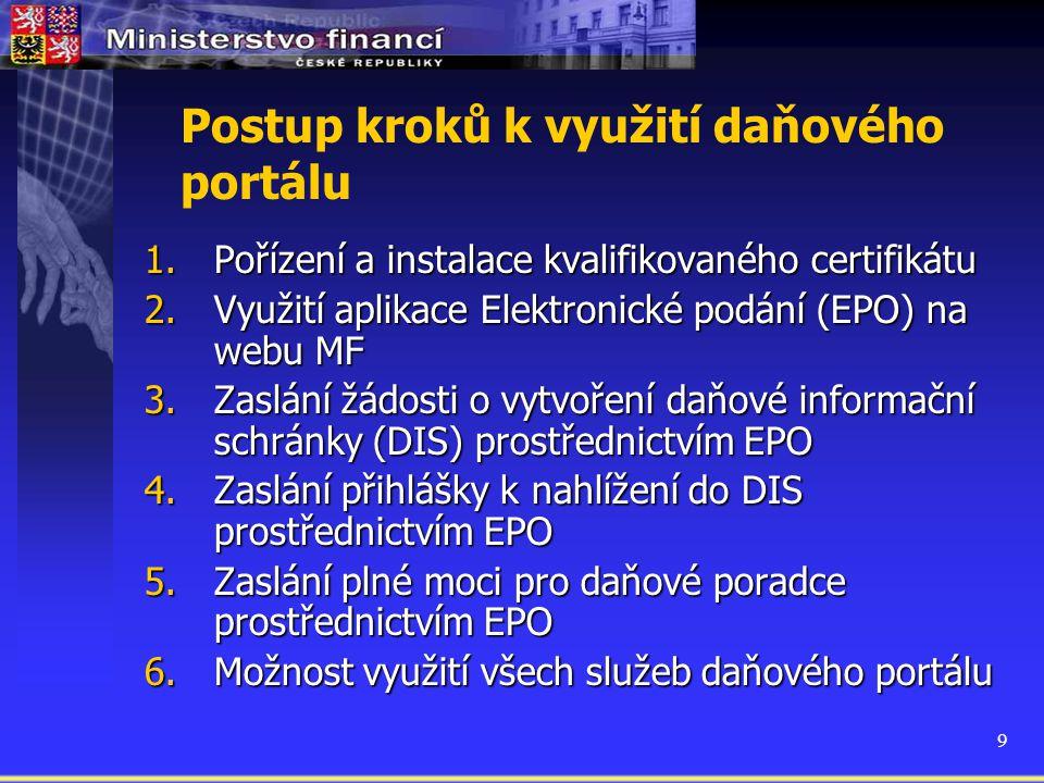 10 Daňová informační schránka (DIS) Daňová informační schránka Daňový subjekt fyzická nebo právnická osoba 1:1 Oprávněné osoby jednatel firmy finanční ředitel účetní daňový poradce apod.