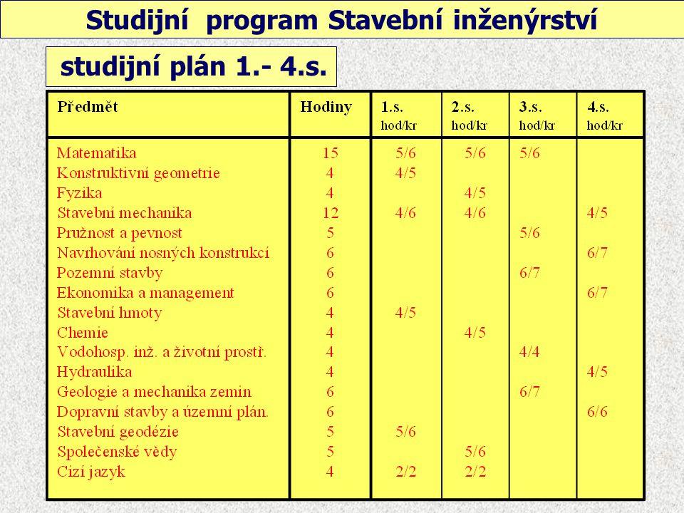 studijní plán 5.- 8.s. SI - obor Konstrukce a dopravní stavby