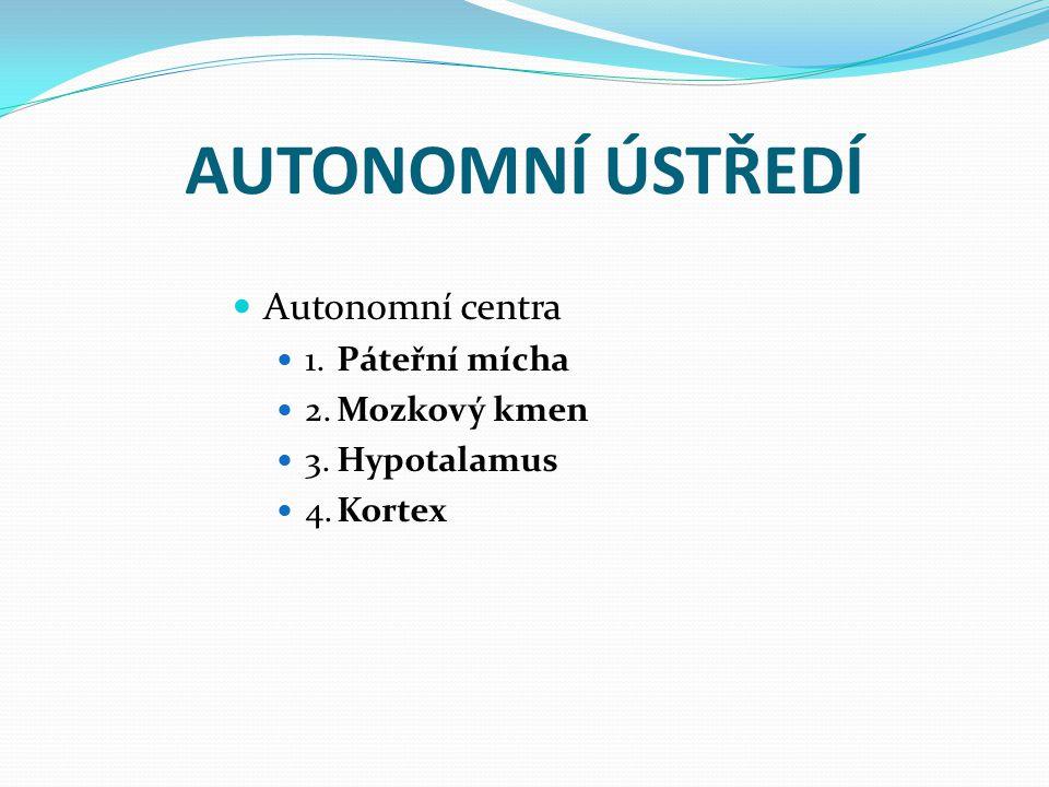 AUTONOMNÍ ÚSTŘEDÍ Autonomní centra 1.Páteřní mícha 2.Mozkový kmen 3.Hypotalamus 4.Kortex