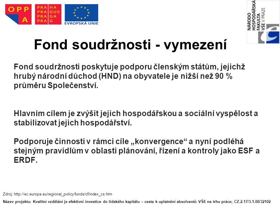 Fond soudržnosti poskytuje podporu členským státům, jejichž hrubý národní důchod (HND) na obyvatele je nižší než 90 % průměru Společenství.