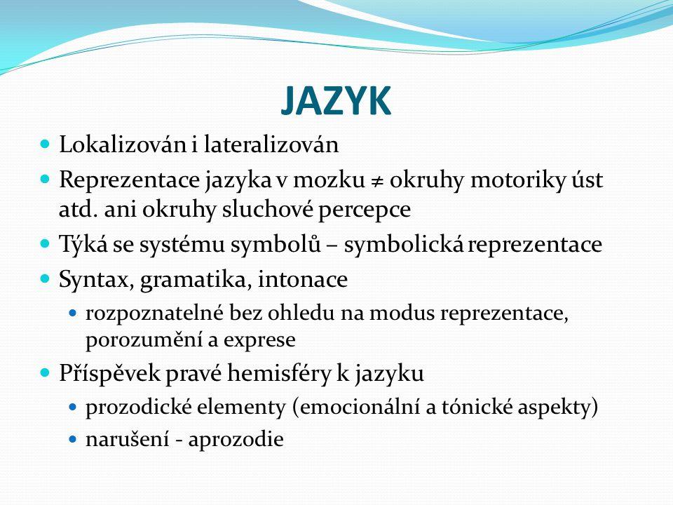 JAZYK Lokalizován i lateralizován Reprezentace jazyka v mozku ≠ okruhy motoriky úst atd. ani okruhy sluchové percepce Týká se systému symbolů – symbol