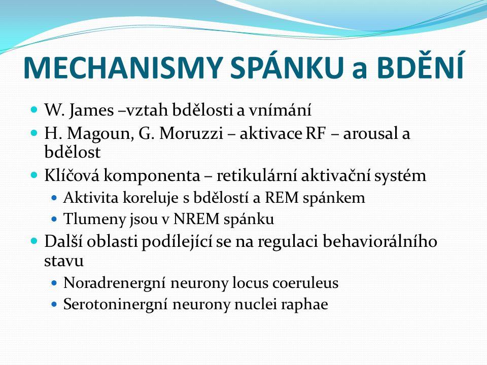 MECHANISMY SPÁNKU a BDĚNÍ strukturamediátorbdělost NREM spánek REM spánek Konec REM spánku Cholinergní jádra RF ACHAktivníInaktivní Aktivní (PGO vlny) Locus coeruleus NAAktivníInaktivní Raphae nuclei 5-HTaktivníInaktivníAktivní