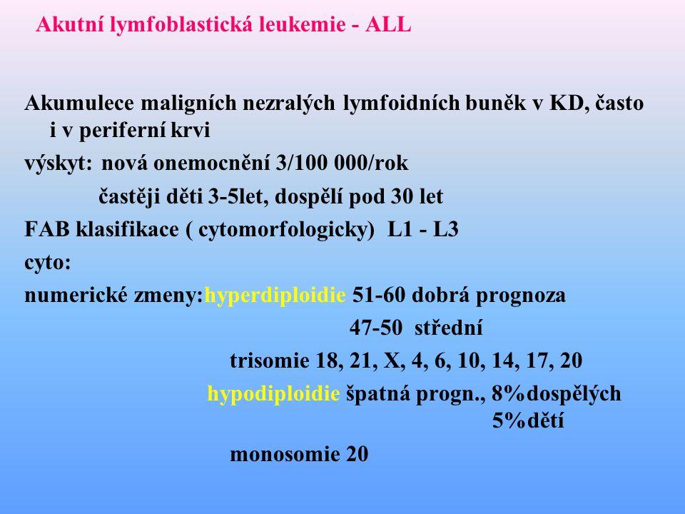 Akutní lymfoblastická leukemie - ALL Akumulece maligních nezralých lymfoidních buněk v KD, často i v periferní krvi výskyt: nová onemocnění 3/100 000/