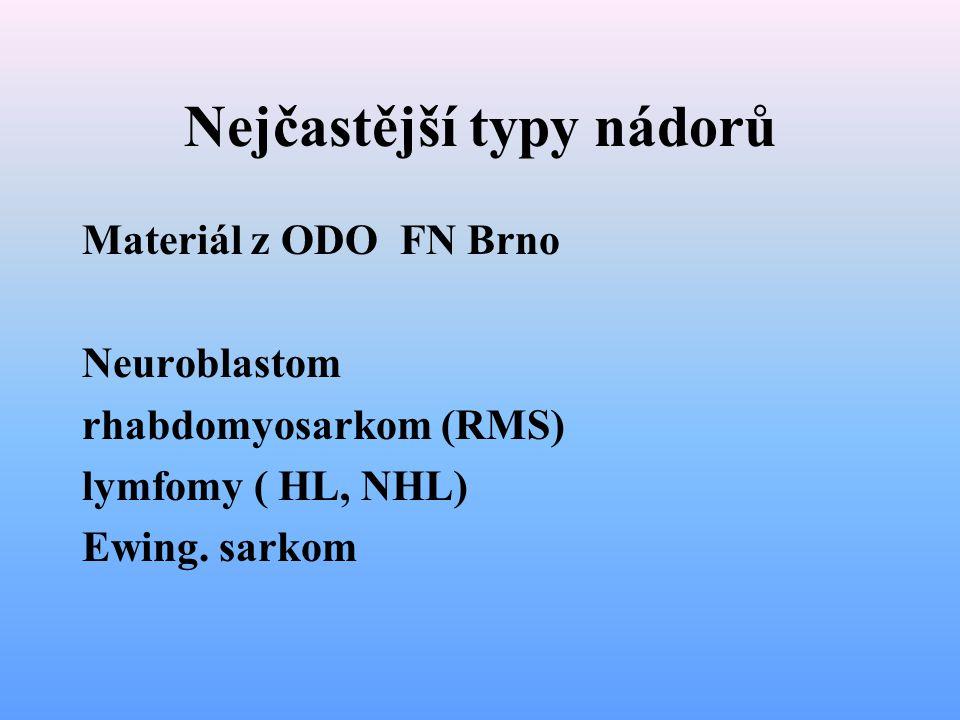Nejčastější typy nádorů Materiál z ODO FN Brno Neuroblastom rhabdomyosarkom (RMS) lymfomy ( HL, NHL) Ewing. sarkom