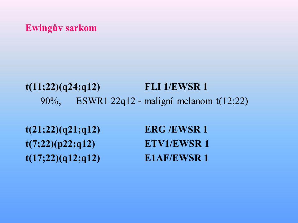 Ewingův sarkom t(11;22)(q24;q12)FLI 1/EWSR 1 90%, ESWR1 22q12 - maligní melanom t(12;22) t(21;22)(q21;q12)ERG /EWSR 1 t(7;22)(p22;q12)ETV1/EWSR 1 t(17