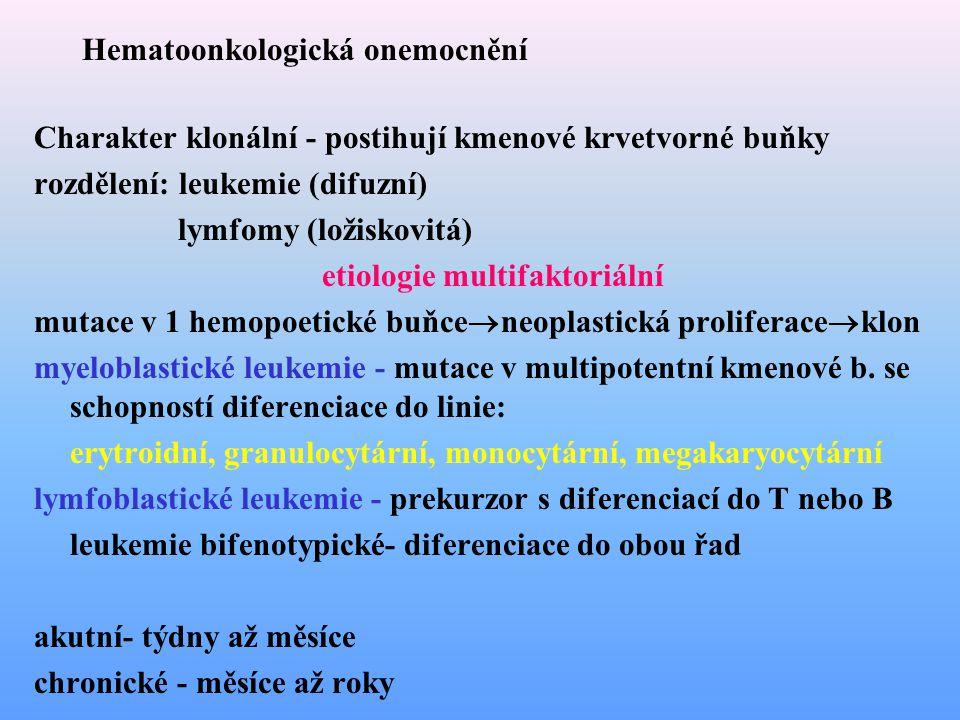 Hematoonkologická onemocnění Charakter klonální - postihují kmenové krvetvorné buňky rozdělení: leukemie (difuzní) lymfomy (ložiskovitá) etiologie mul