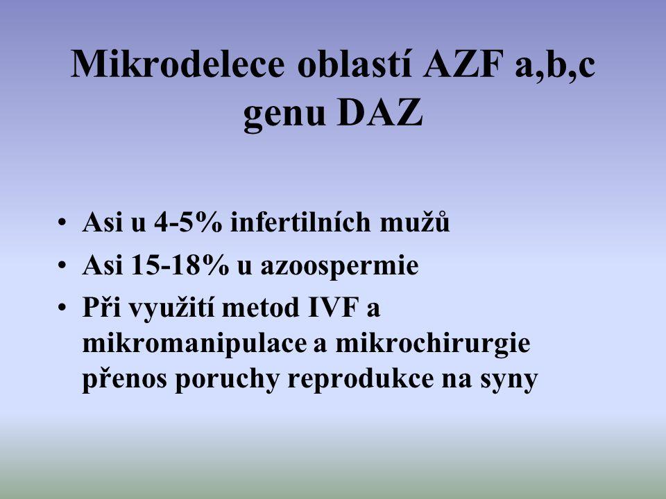 Mikrodelece oblastí AZF a,b,c genu DAZ Asi u 4-5% infertilních mužů Asi 15-18% u azoospermie Při využití metod IVF a mikromanipulace a mikrochirurgie