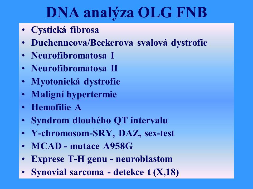 DNA analýza OLG FNB Cystická fibrosa Duchenneova/Beckerova svalová dystrofie Neurofibromatosa I Neurofibromatosa II Myotonická dystrofie Maligní hypertermie Hemofilie A Syndrom dlouhého QT intervalu Y-chromosom-SRY, DAZ, sex-test MCAD - mutace A958G Exprese T-H genu - neuroblastom Synovial sarcoma - detekce t (X,18)