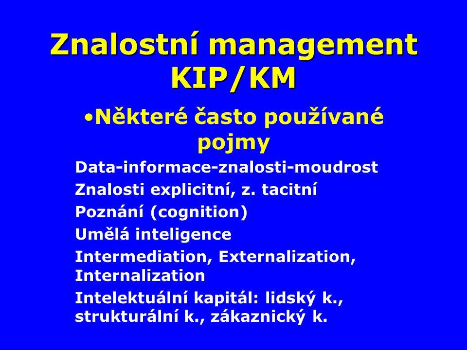 Znalostní management KIP/KM Některé často používané pojmy Data-informace-znalosti-moudrost Znalosti explicitní, z.