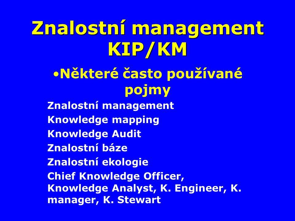 Znalostní management KIP/KM Některé často používané pojmy Znalostní management Knowledge mapping Knowledge Audit Znalostní báze Znalostní ekologie Chief Knowledge Officer, Knowledge Analyst, K.